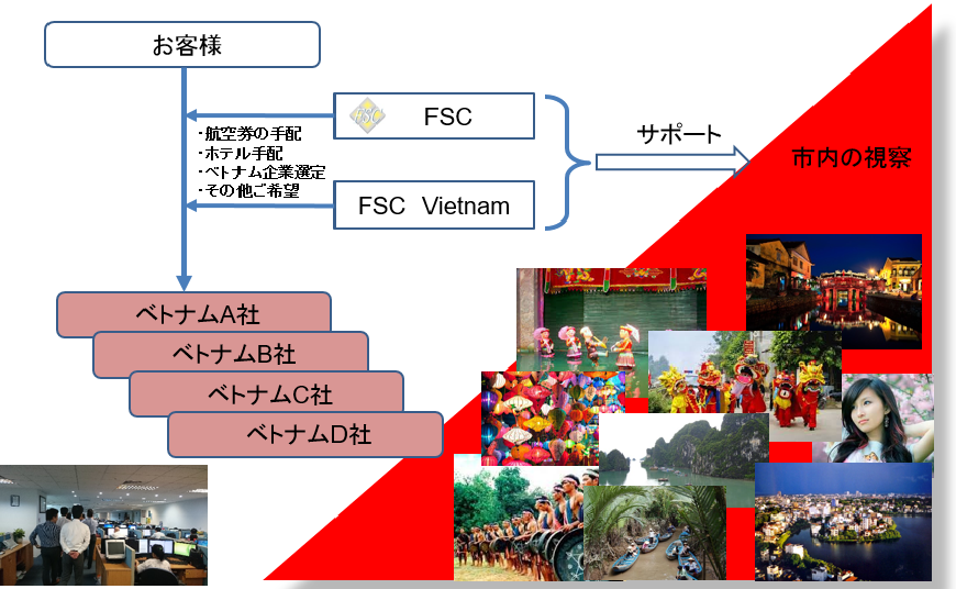 トナム企業視察ツアー